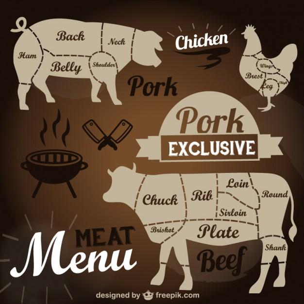 Porc vs vita