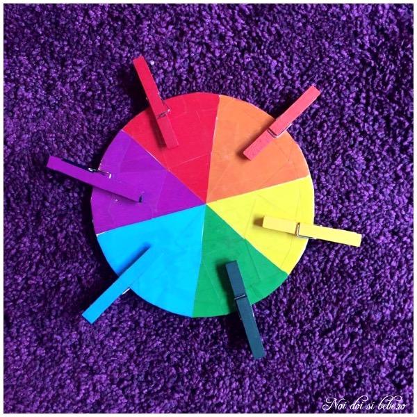 roata culorilor Montessori